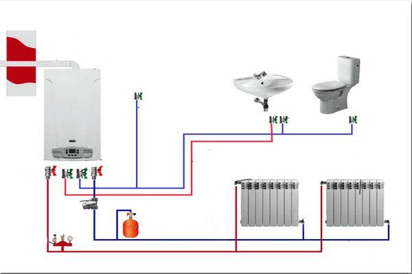 Атмосферный или турбированный газовый котел – какой лучше выбрать? критерии взвешенной покупки