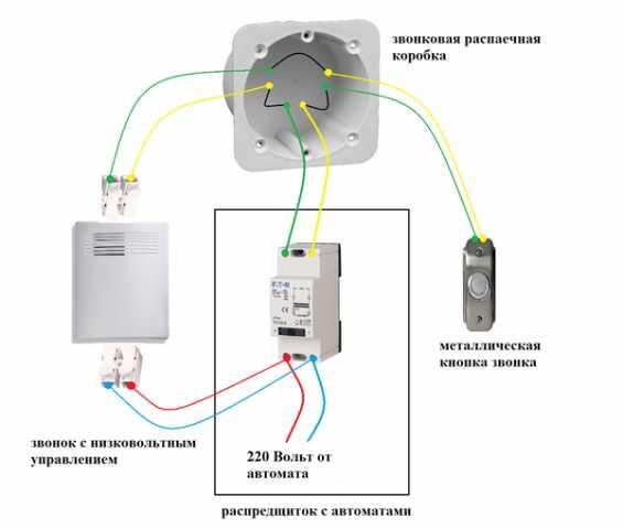 Подключение дверного звонка: как работает и как подключить