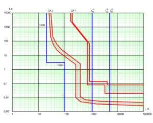 Проходной выключатель: виды, принцип, схема, устройство, отличия