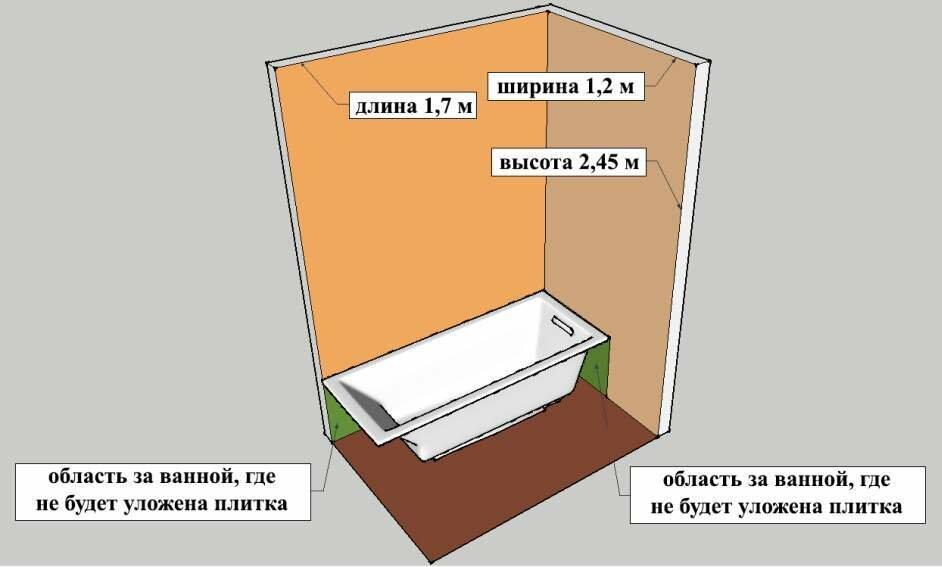 Расчет плитки для ванной: правила и примеры