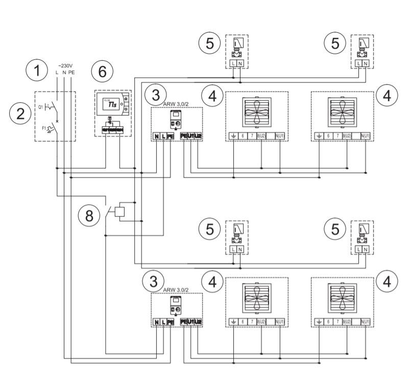 Выбираем вместе лучшие тепловентиляторы volkano, обзор моделей