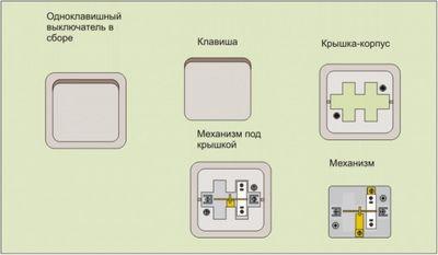 Как установить выключатель света: схема подключения и правила подсоединения