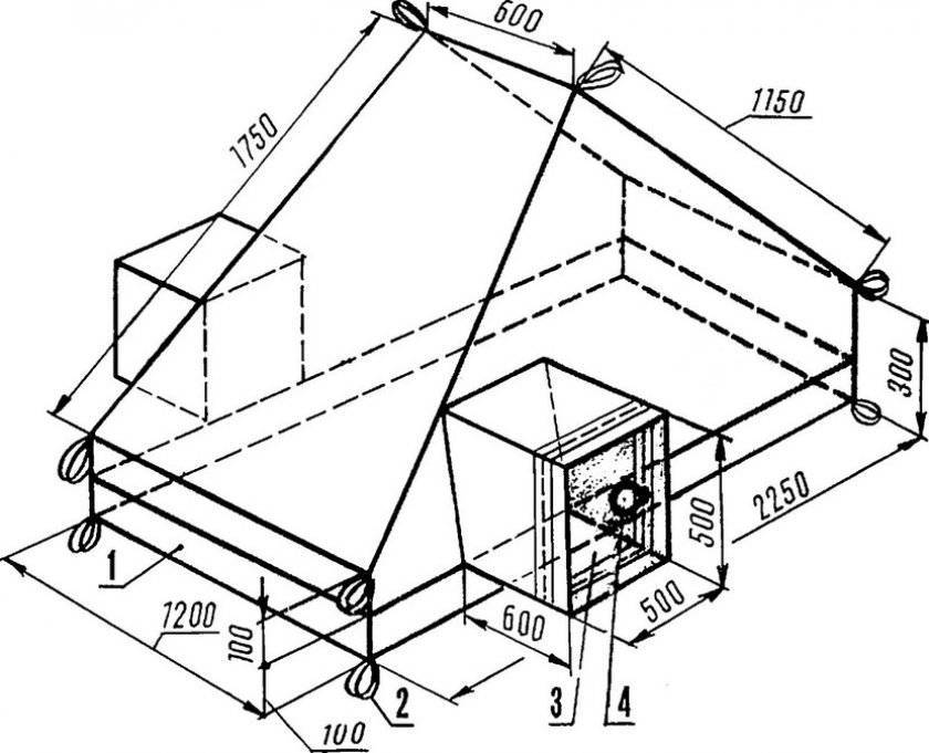 Теплообменник для палатки: топ рейтинг моделей