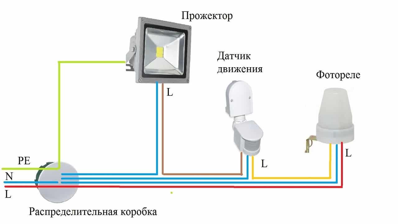 Фотореле для уличного освещения: виды, критерии выбора