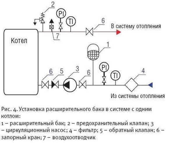 Обратный клапан для отопления с естественной циркуляцией