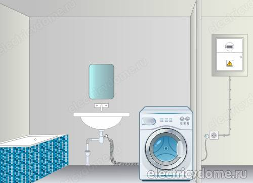 Установка стиральной машины в ванной комнате своими руками: пошаговая инструкция, как установить стиральную машину самостоятельно,как подключить, подключение, манжета для сливного шланга,переходник для слива в канализацию.