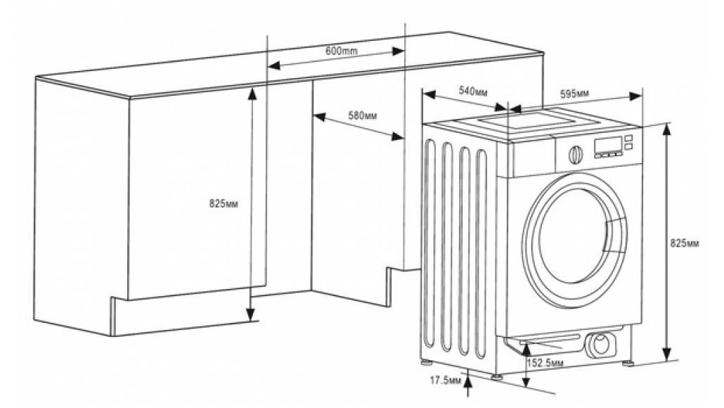 Габариты стиральной машины – размеры: высота, ширина, глубина