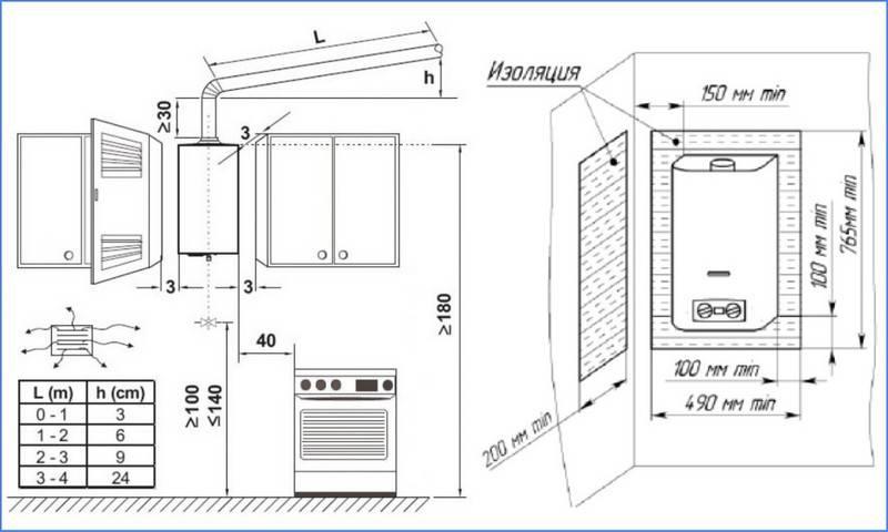 Установка газовой колонки: пошаговая инструкция и требования снип