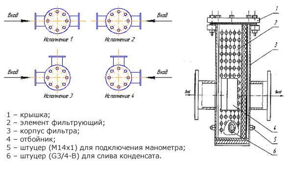 Фильтр для воды для газового котла системы отопления жесткого гвс в доме: магнитные, с функцией очистки, умягчения, рекомендации