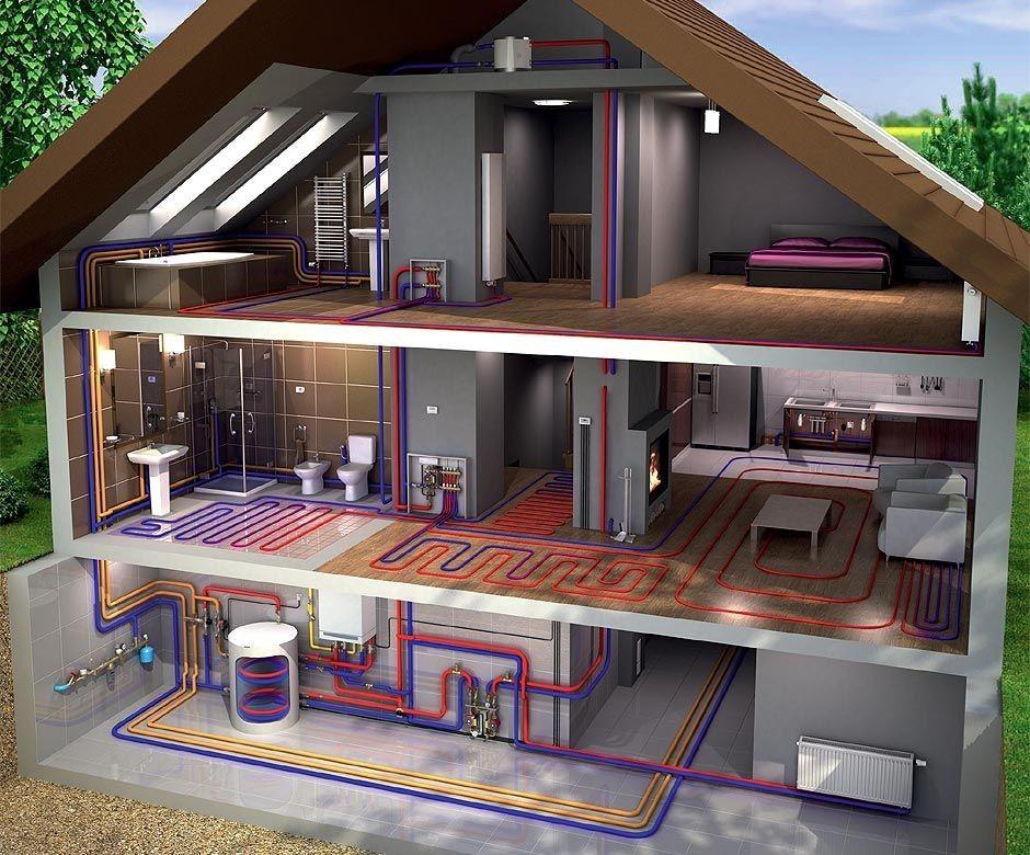 Отопление частного дома без газа и электричества - возможные решения
