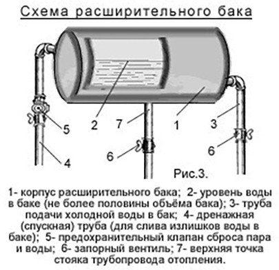 Как справиться с нестабильным давлением воды в трубопроводе при наличии станции WILLO