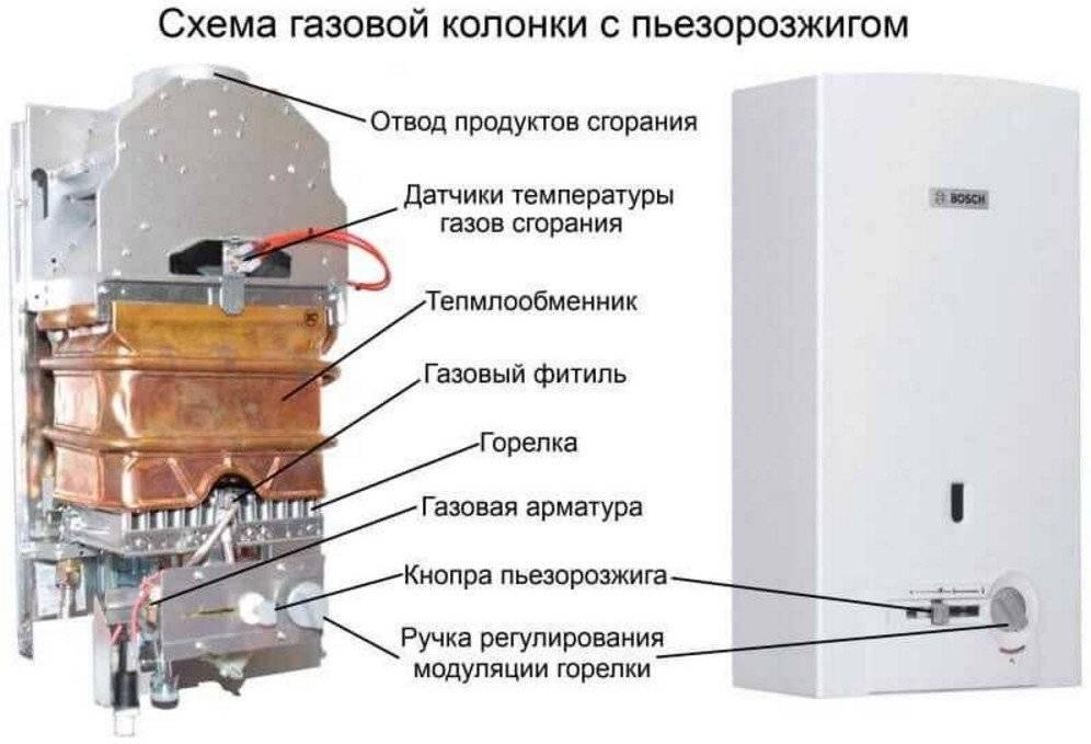 Как настроить и отрегулировать газовую колонку астра