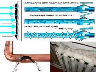 Гидроудар в трубопроводе: причины возникновения в системах отопления и водоснабжения; способы решения