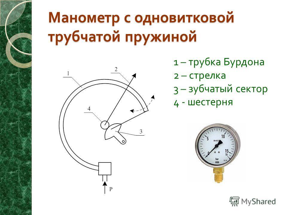 Измеритель давления газа (в чем измеряется давление газа). как измерить давление газа в газовом котле своими руками