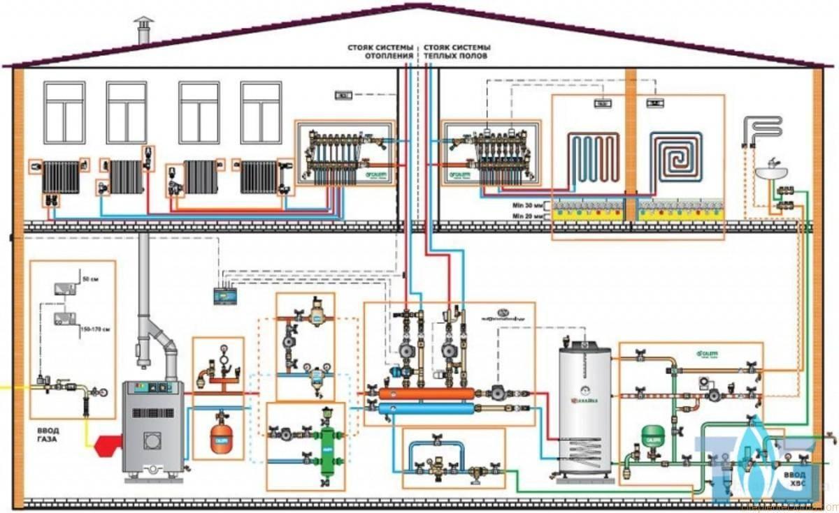Варианты автономного отопления в частном доме, их плюсы и минусы